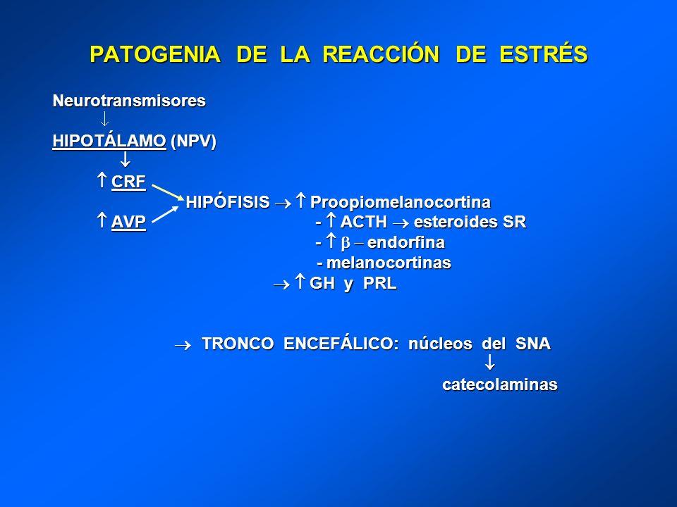 PATOGENIA DE LA REACCIÓN DE ESTRÉS