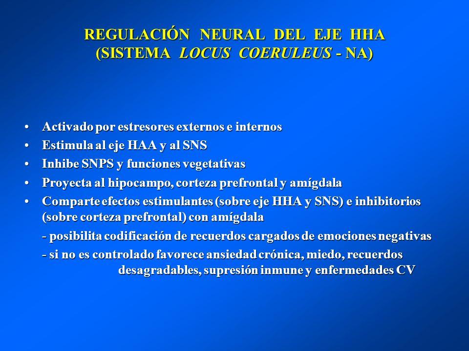 REGULACIÓN NEURAL DEL EJE HHA (SISTEMA LOCUS COERULEUS - NA)