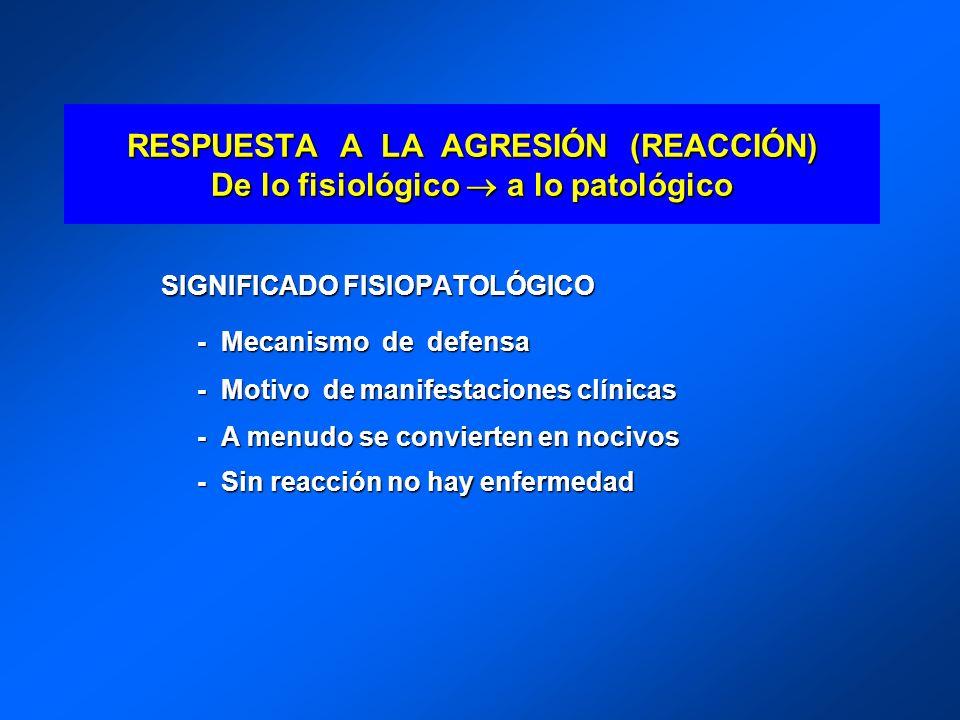 RESPUESTA A LA AGRESIÓN (REACCIÓN) De lo fisiológico  a lo patológico