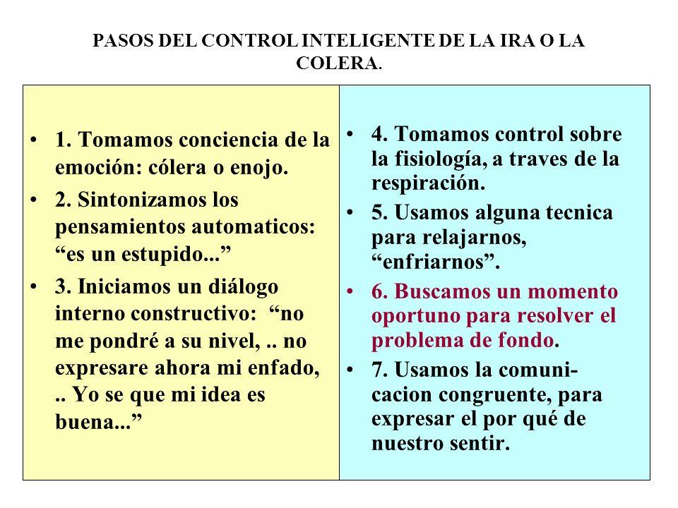 PASOS DEL CONTROL INTELIGENTE DE LA IRA O LA COLERA.