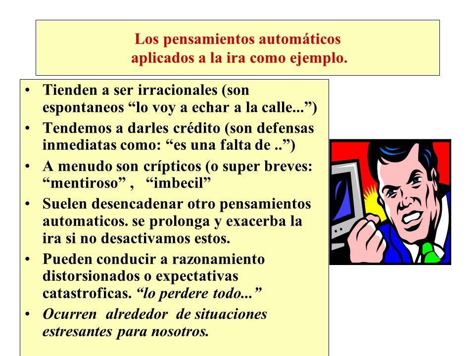Los pensamientos automáticos aplicados a la ira como ejemplo.