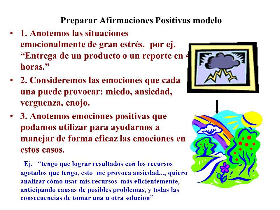 Preparar Afirmaciones Positivas modelo