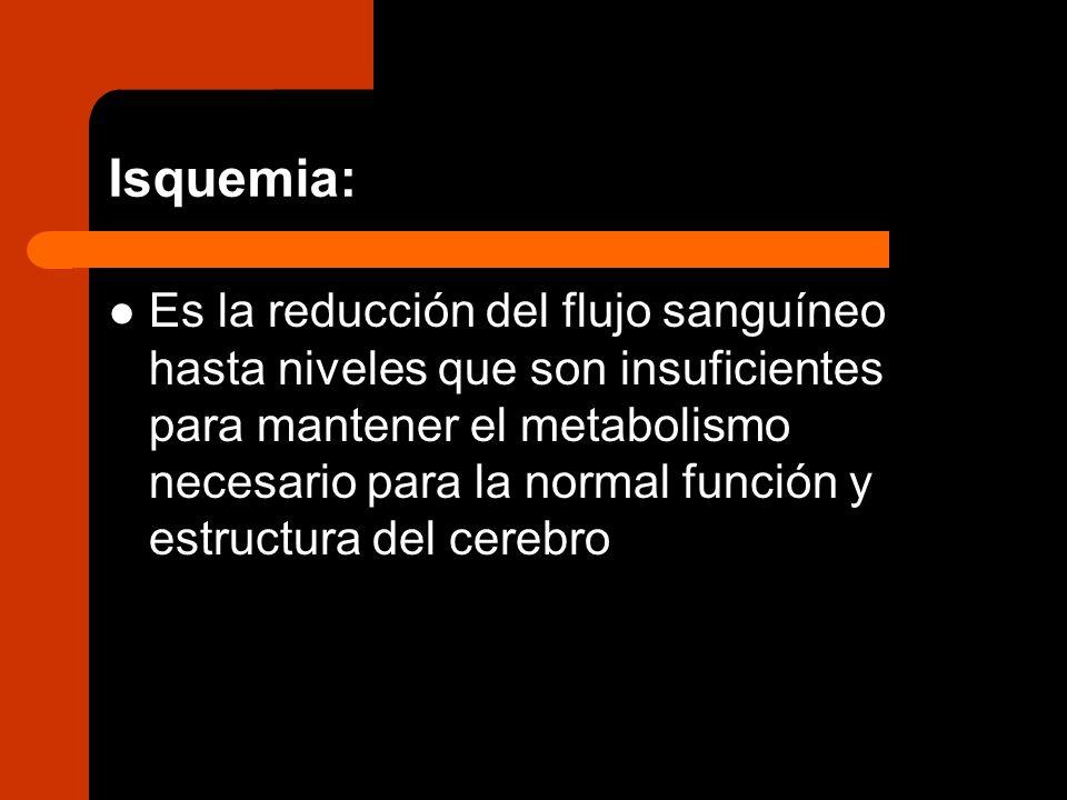 Isquemia:
