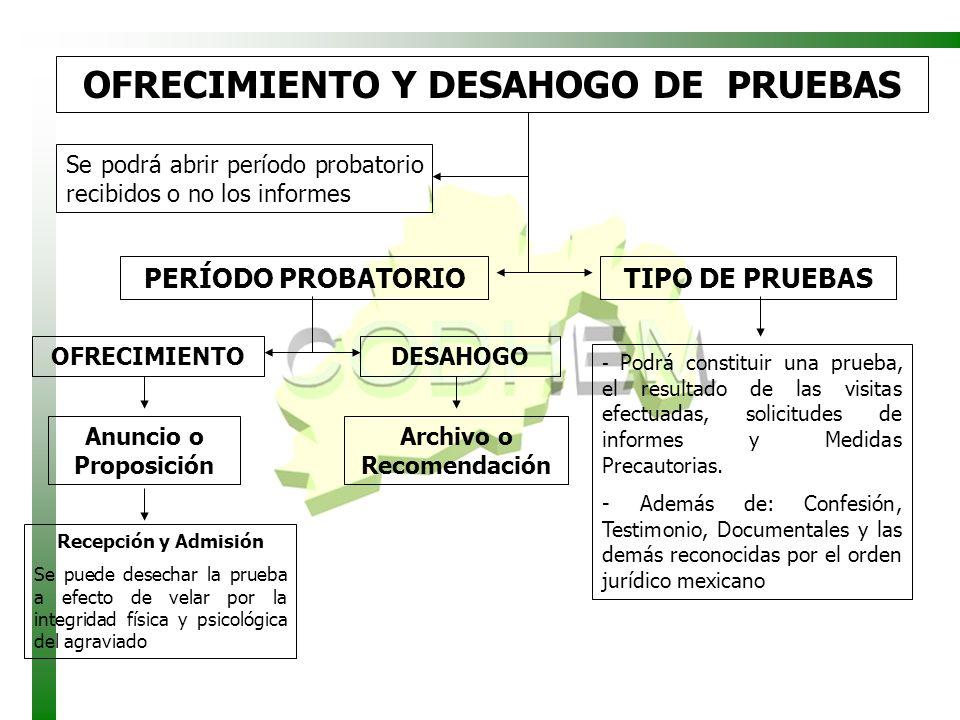 OFRECIMIENTO Y DESAHOGO DE PRUEBAS