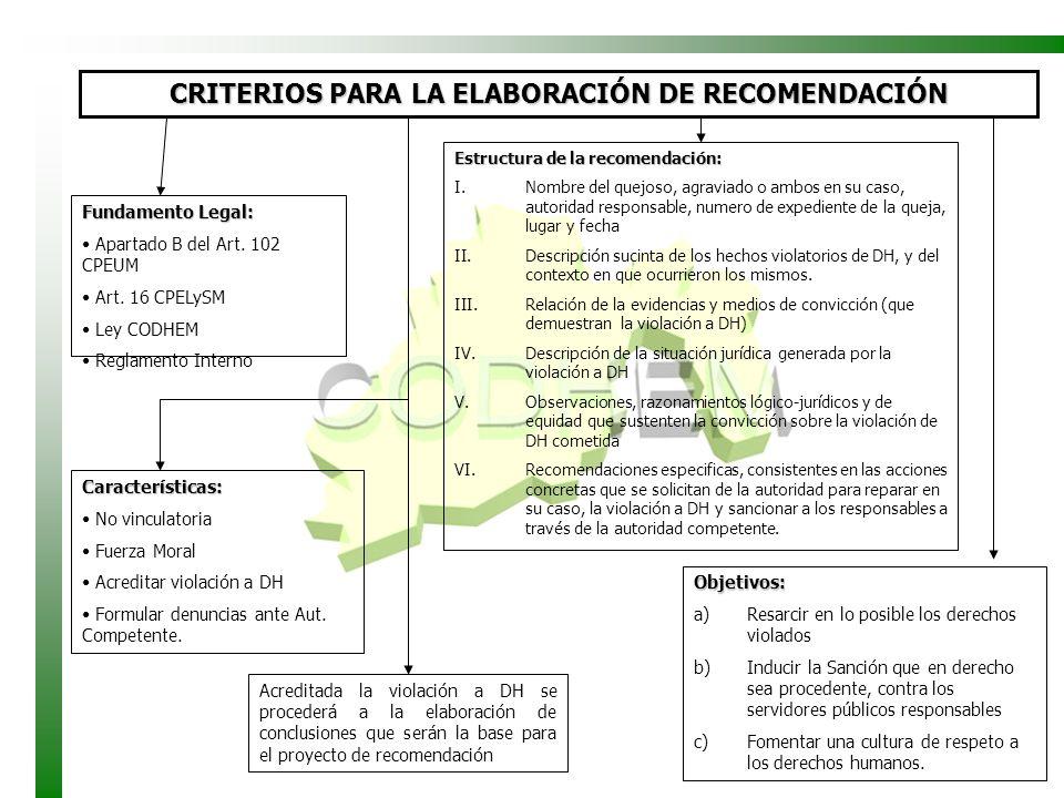 CRITERIOS PARA LA ELABORACIÓN DE RECOMENDACIÓN
