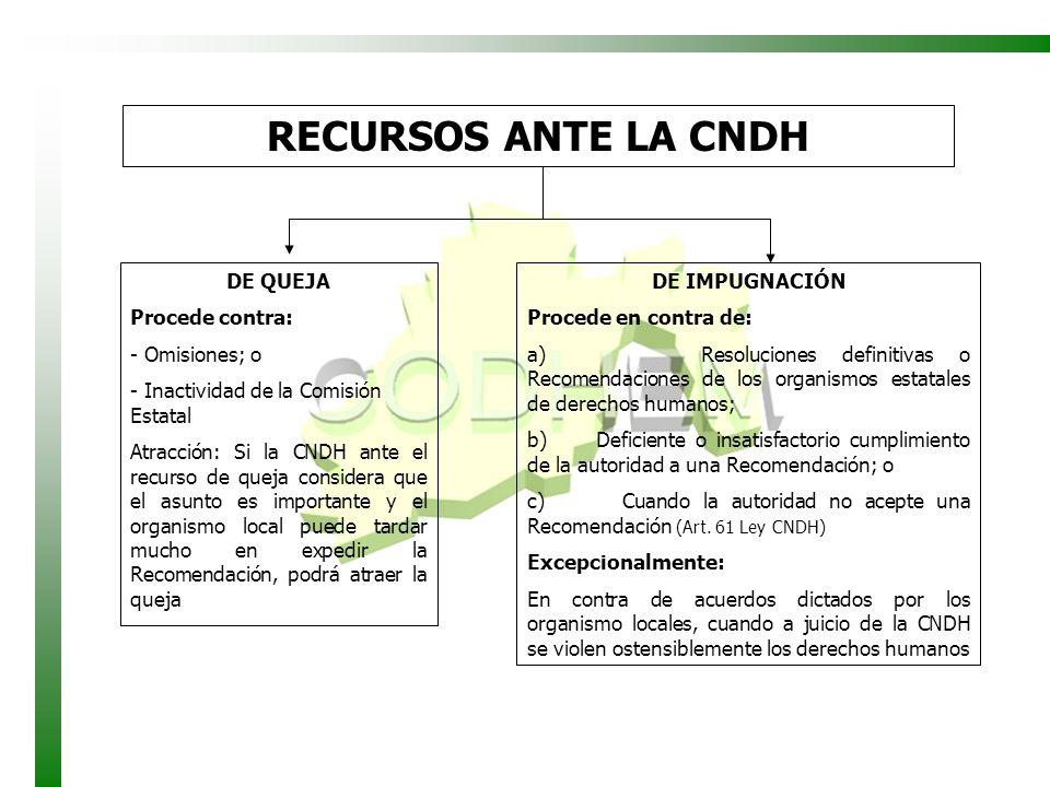 RECURSOS ANTE LA CNDH DE QUEJA Procede contra: - Omisiones; o