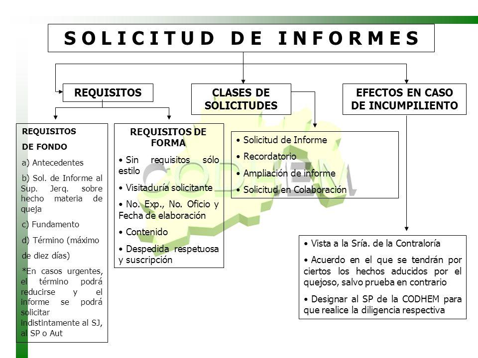 EFECTOS EN CASO DE INCUMPILIENTO