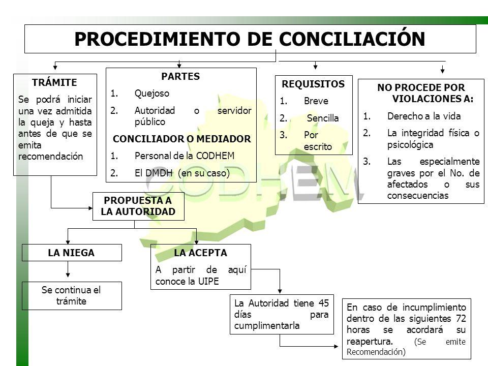 PROCEDIMIENTO DE CONCILIACIÓN