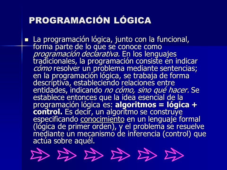 PROGRAMACIÓN LÓGICA