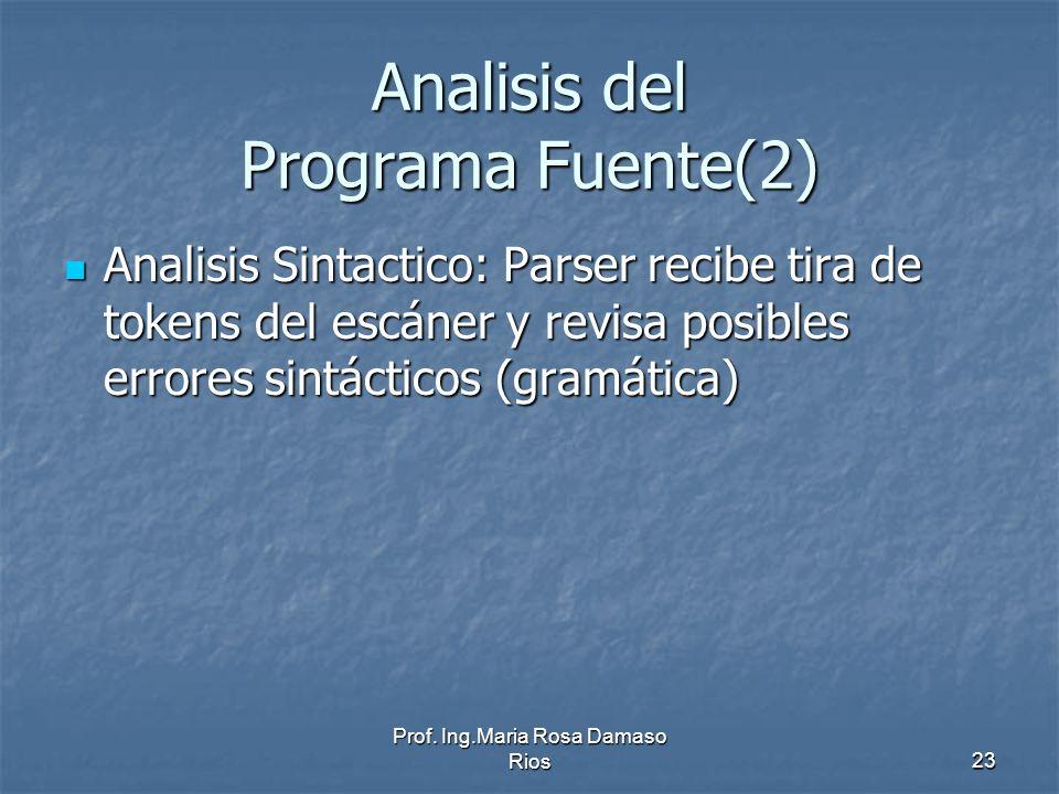 Analisis del Programa Fuente(2)