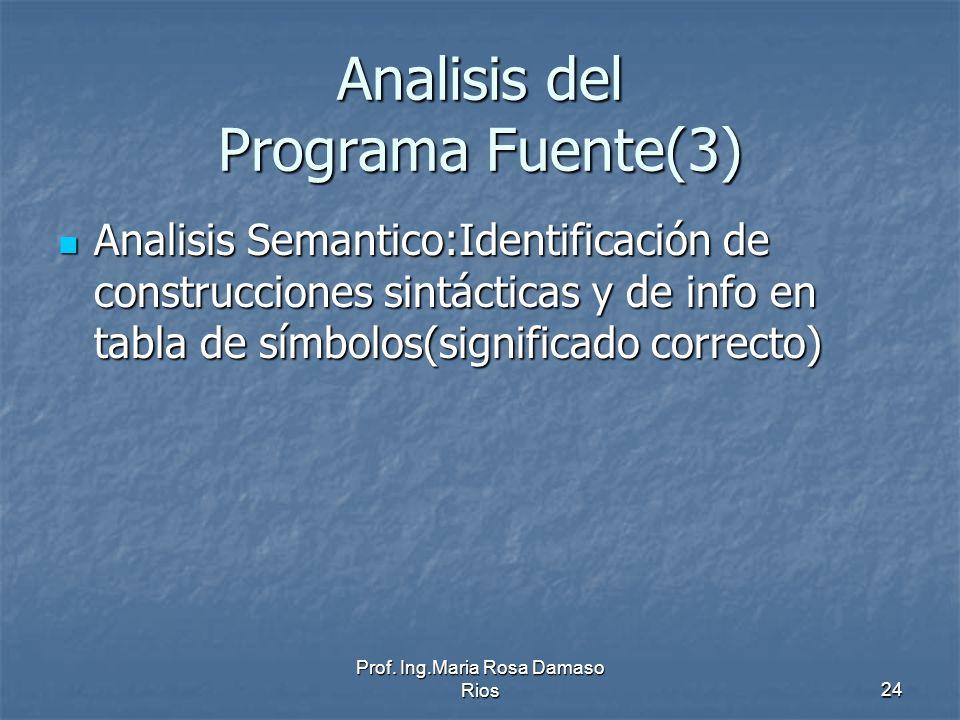 Analisis del Programa Fuente(3)
