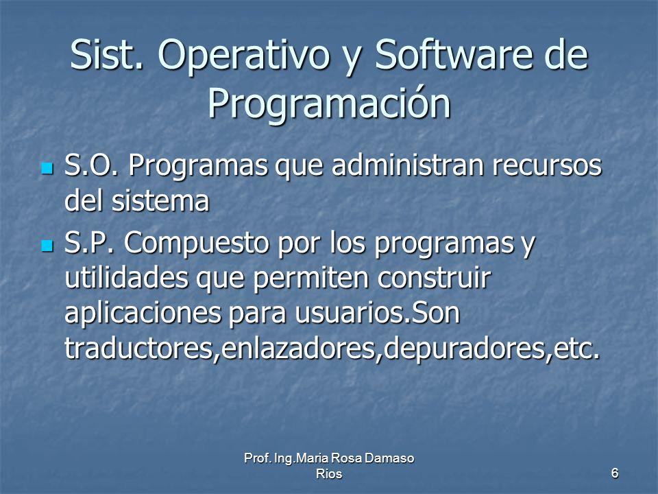 Sist. Operativo y Software de Programación