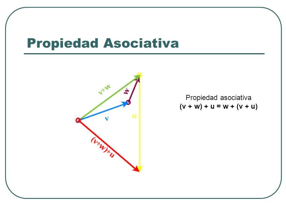 Propiedad asociativa (v + w) + u = w + (v + u)