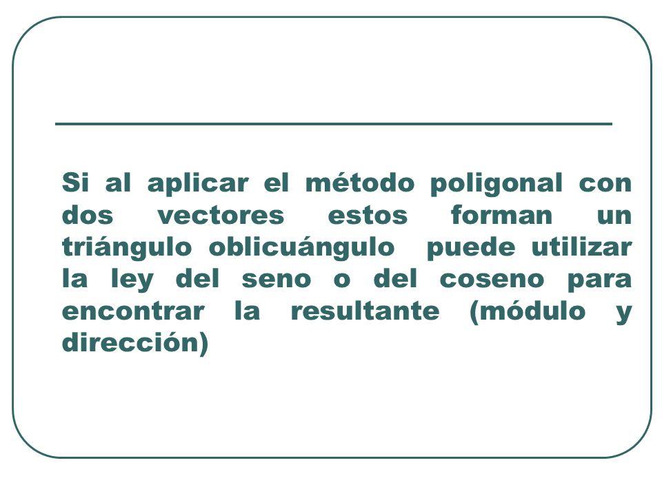Si al aplicar el método poligonal con dos vectores estos forman un triángulo oblicuángulo puede utilizar la ley del seno o del coseno para encontrar la resultante (módulo y dirección)