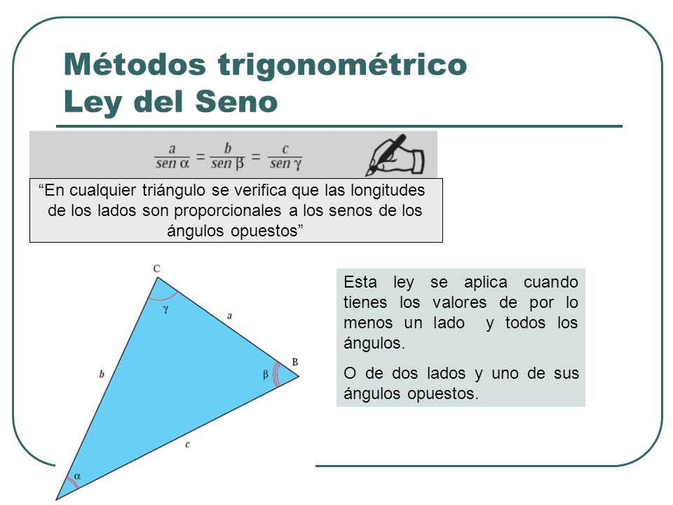 Métodos trigonométrico Ley del Seno