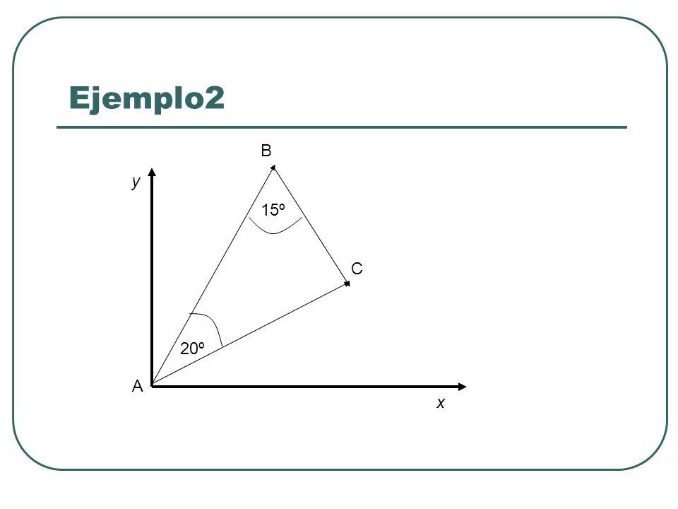 Ejemplo2 x y 20º C 15º B A