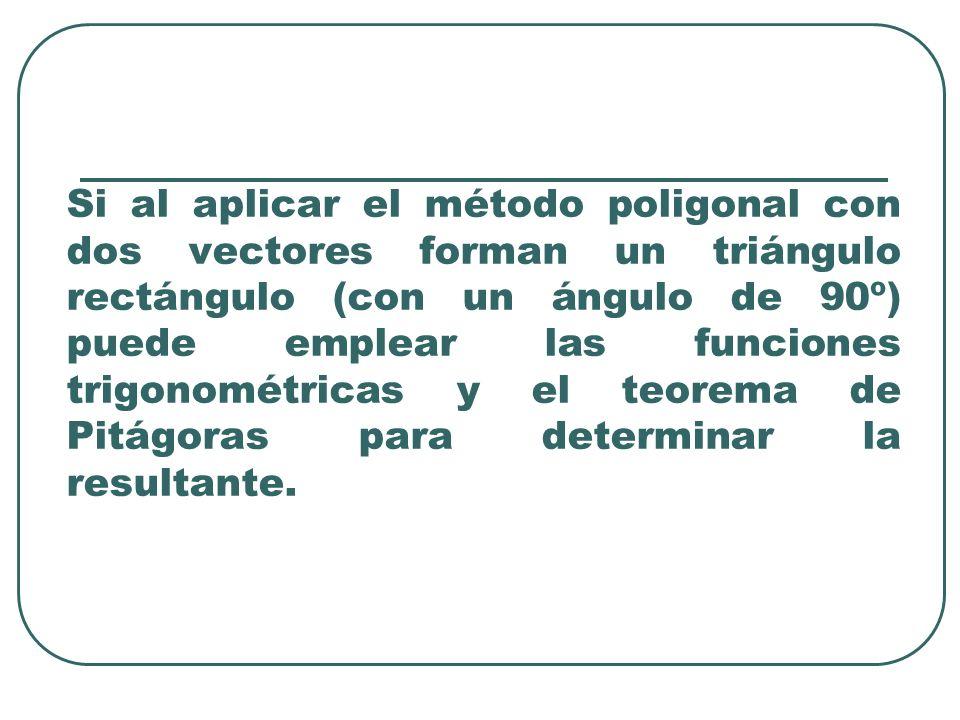 Si al aplicar el método poligonal con dos vectores forman un triángulo rectángulo (con un ángulo de 90º) puede emplear las funciones trigonométricas y el teorema de Pitágoras para determinar la resultante.
