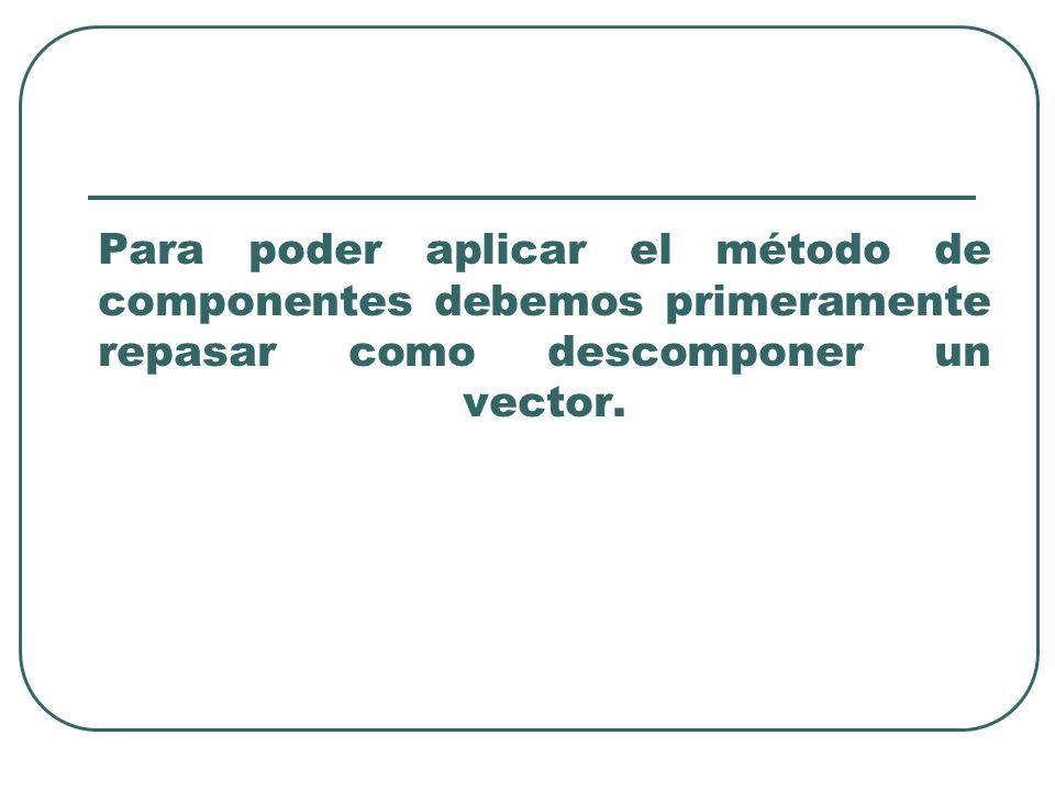 Para poder aplicar el método de componentes debemos primeramente repasar como descomponer un vector.