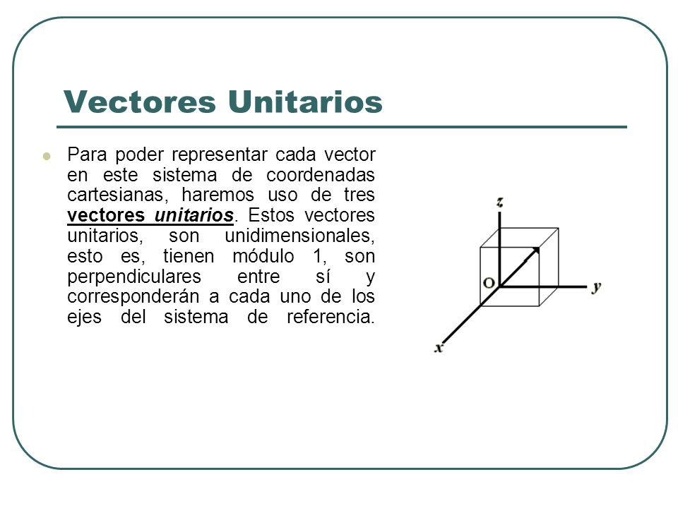 Vectores Unitarios