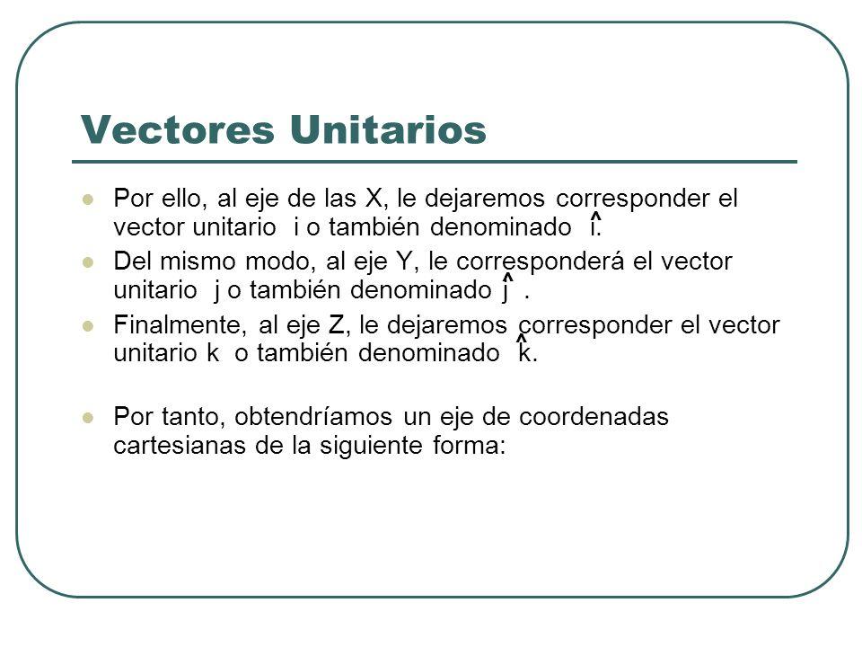 Vectores UnitariosPor ello, al eje de las X, le dejaremos corresponder el vector unitario i o también denominado i.