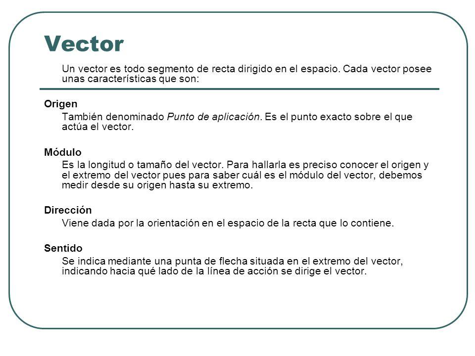 Vector Un vector es todo segmento de recta dirigido en el espacio. Cada vector posee unas características que son: