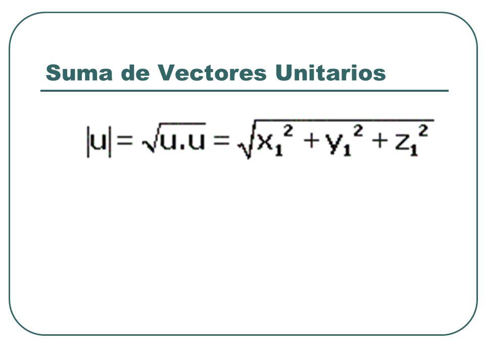 Suma de Vectores Unitarios
