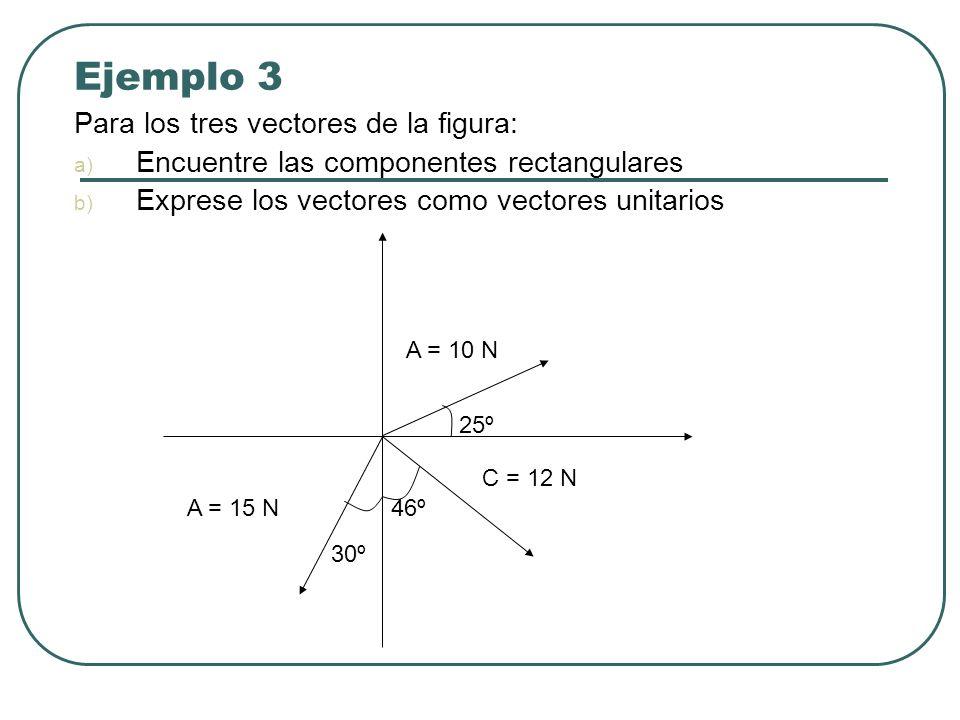 Ejemplo 3 Para los tres vectores de la figura: