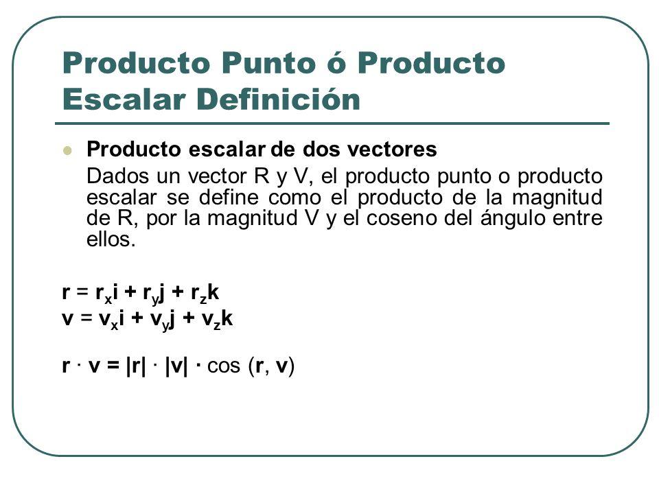 Producto Punto ó Producto Escalar Definición