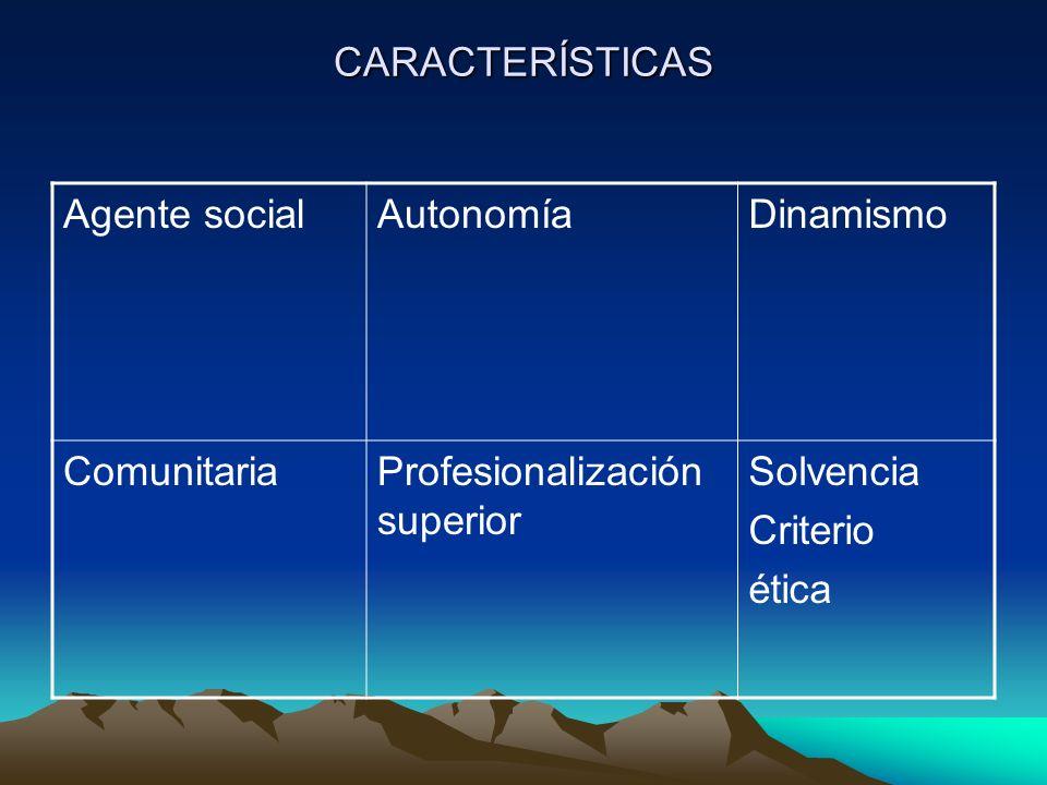 CARACTERÍSTICASAgente social. Autonomía. Dinamismo. Comunitaria. Profesionalización superior. Solvencia.