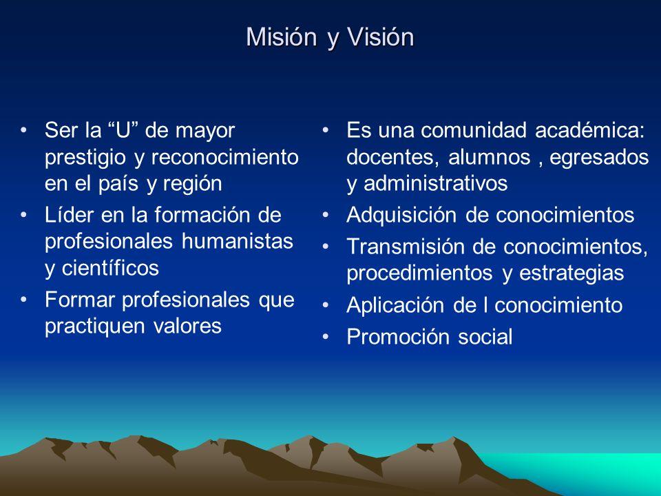 Misión y Visión Ser la U de mayor prestigio y reconocimiento en el país y región. Líder en la formación de profesionales humanistas y científicos.