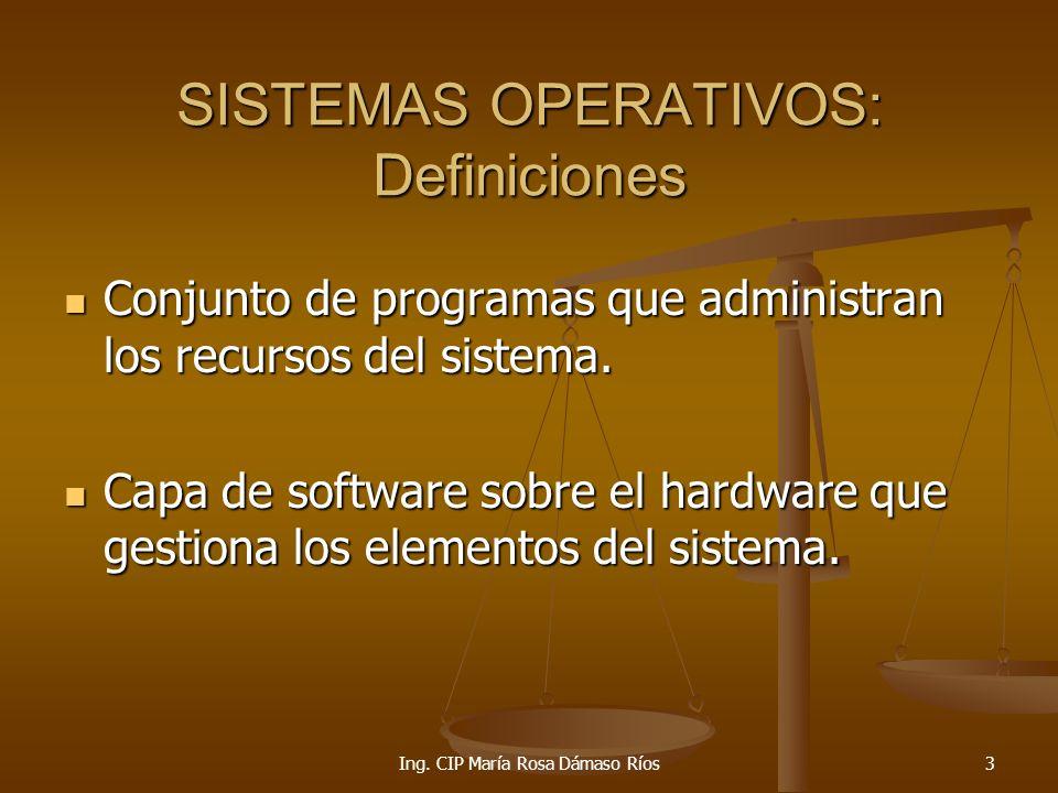 SISTEMAS OPERATIVOS: Definiciones