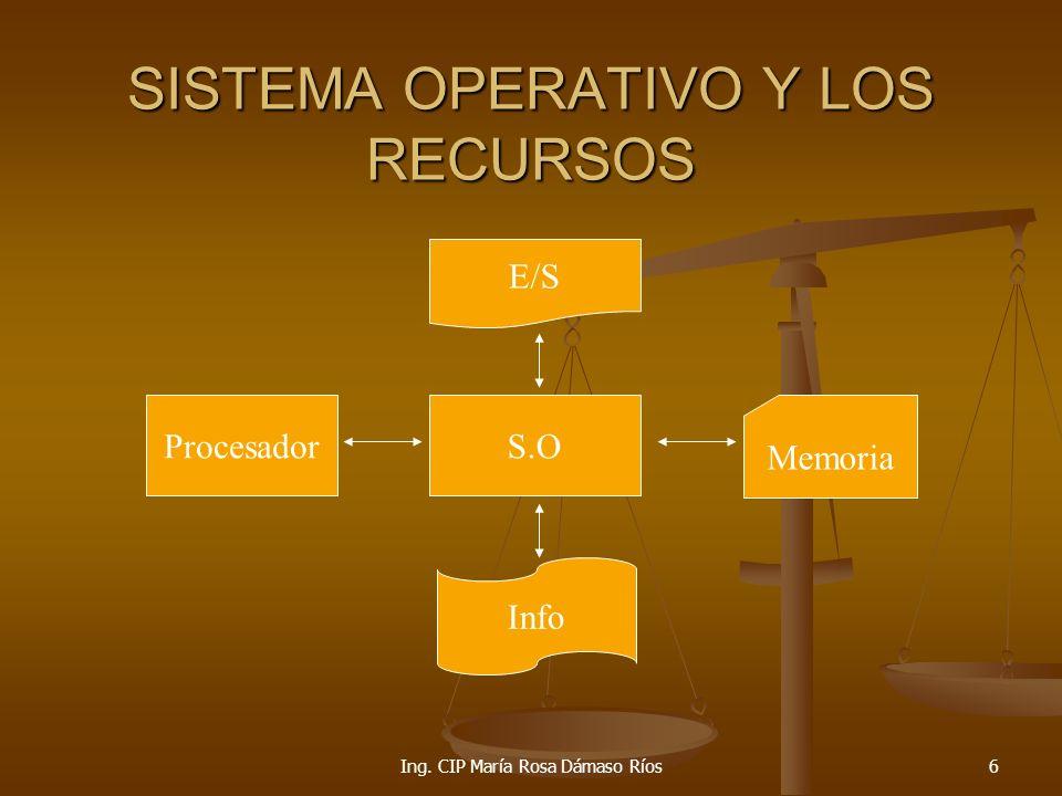 SISTEMA OPERATIVO Y LOS RECURSOS
