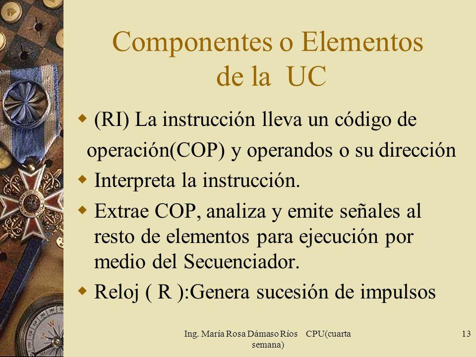 Componentes o Elementos de la UC