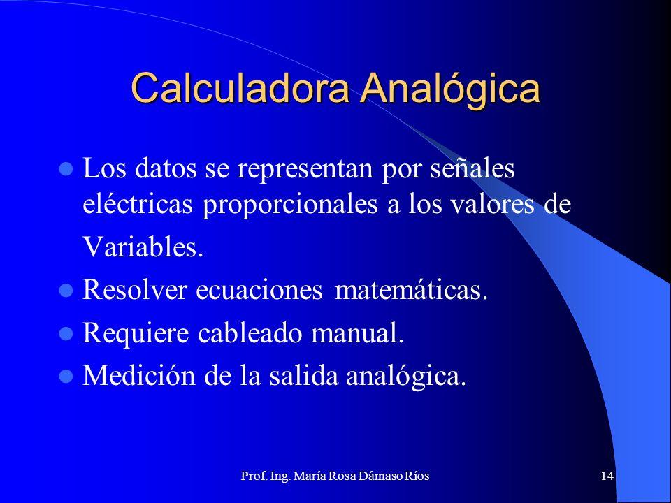 Calculadora Analógica