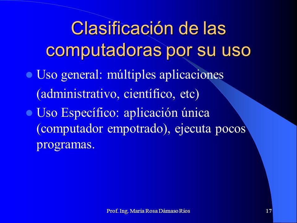 Clasificación de las computadoras por su uso
