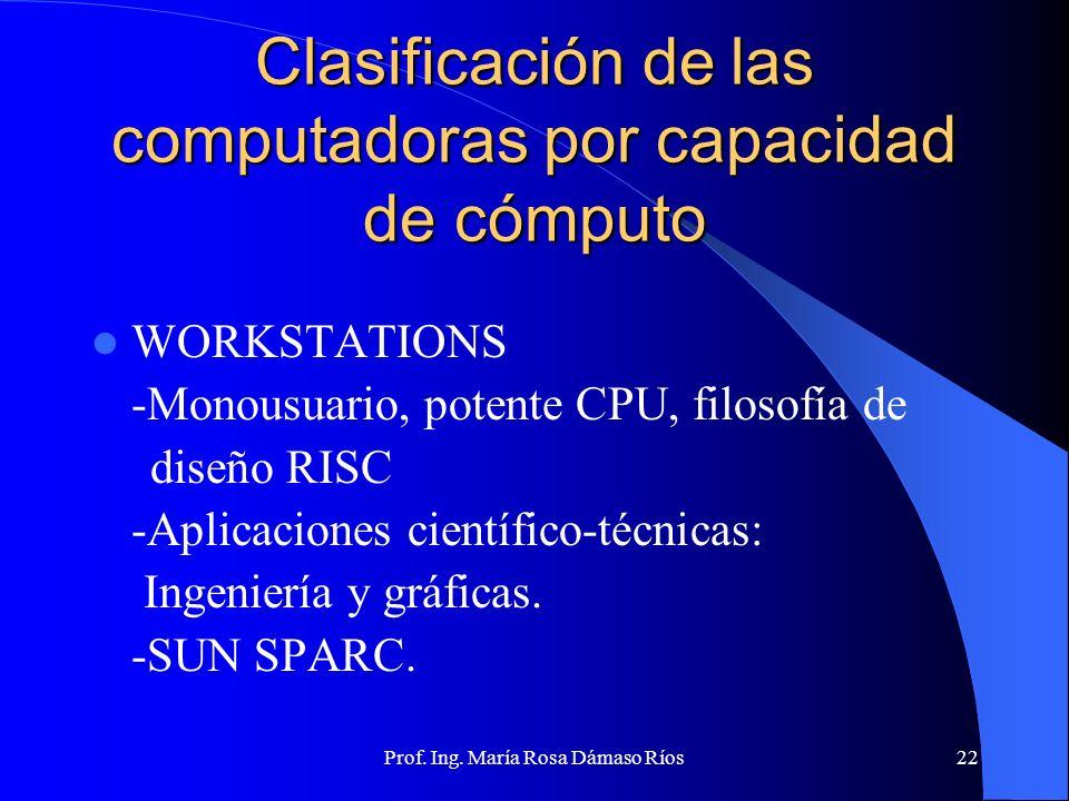 Clasificación de las computadoras por capacidad de cómputo