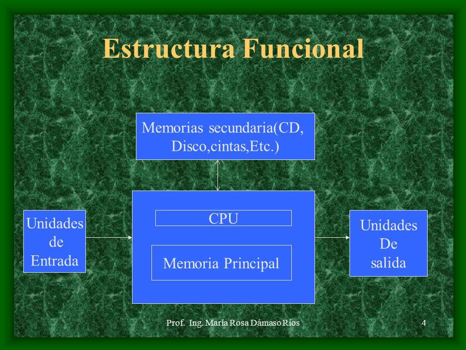 Estructura Funcional Memorias secundaria(CD, Disco,cintas,Etc.) CPU
