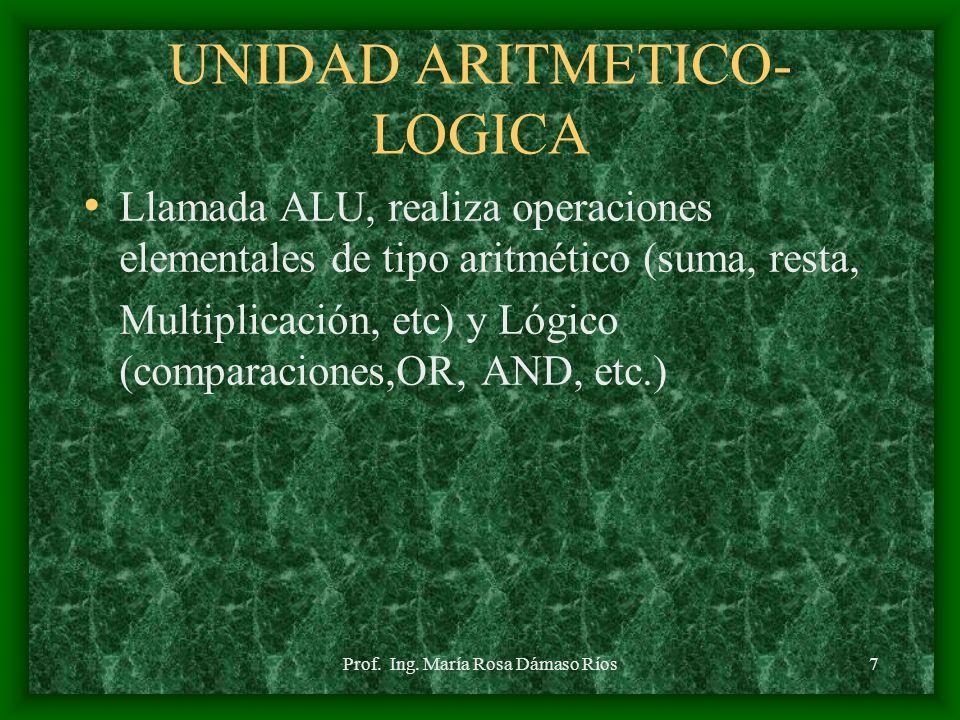 UNIDAD ARITMETICO-LOGICA