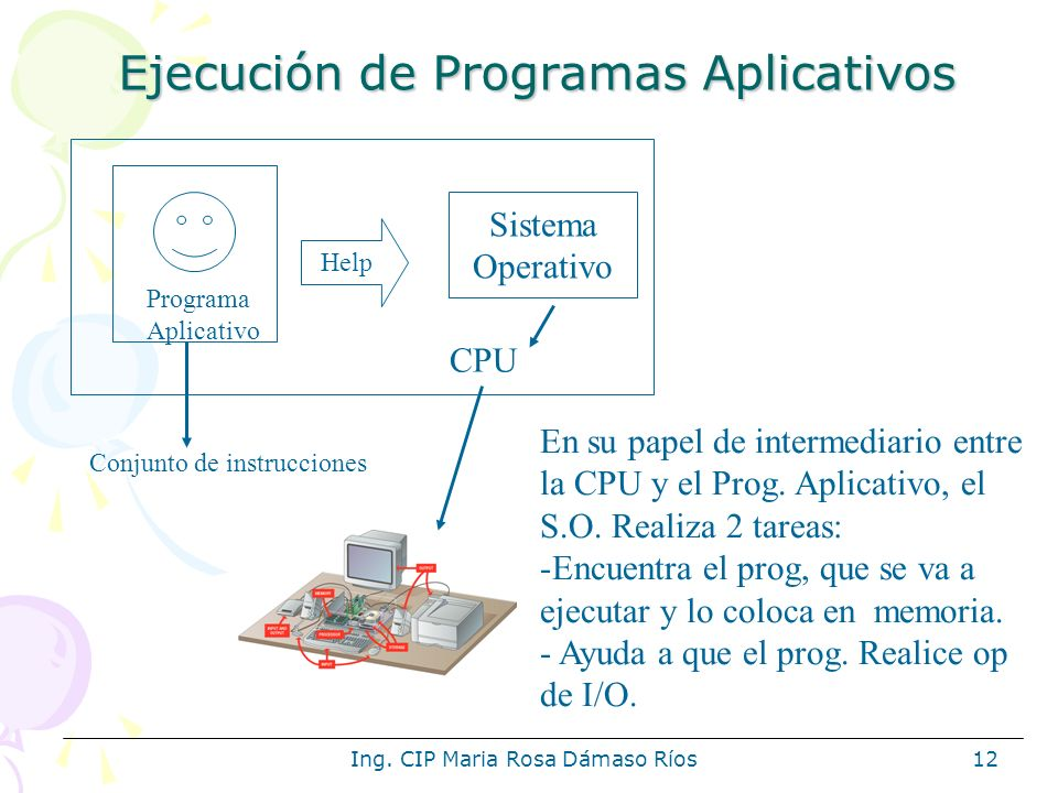 Ejecución de Programas Aplicativos