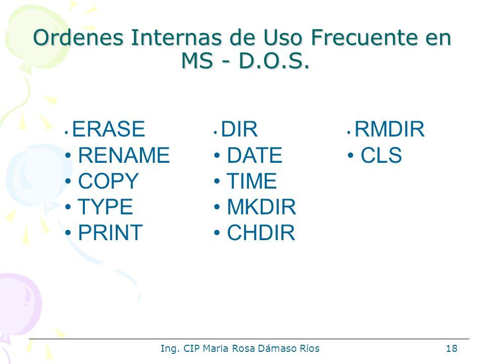 Ordenes Internas de Uso Frecuente en MS - D.O.S.