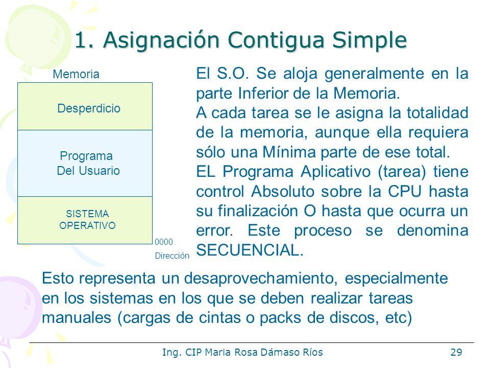 1. Asignación Contigua Simple