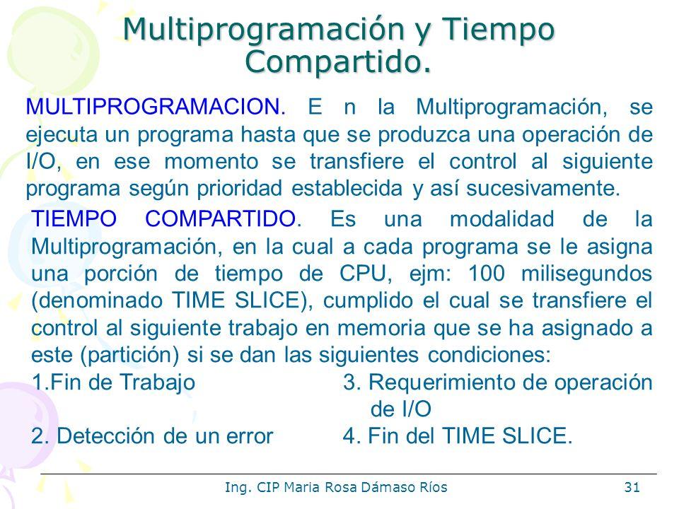 Multiprogramación y Tiempo Compartido.