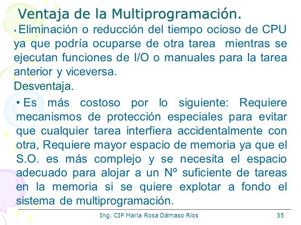 Ventaja de la Multiprogramación.