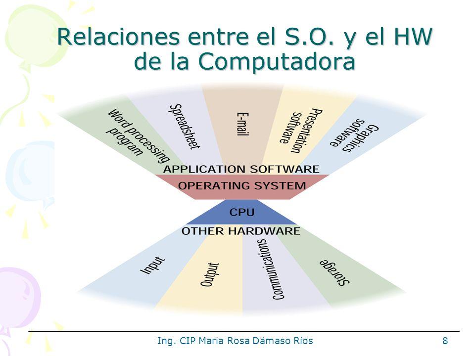 Relaciones entre el S.O. y el HW de la Computadora