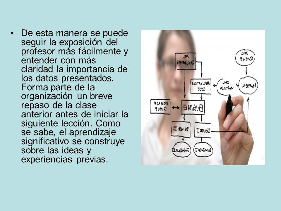 De esta manera se puede seguir la exposición del profesor más fácilmente y entender con más claridad la importancia de los datos presentados.
