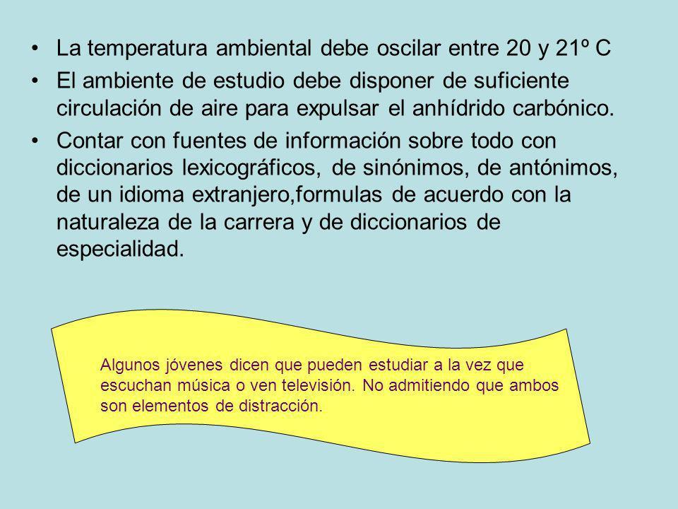 La temperatura ambiental debe oscilar entre 20 y 21º C