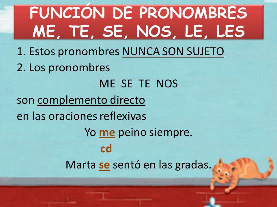 FUNCIÓN DE PRONOMBRES ME, TE, SE, NOS, LE, LES