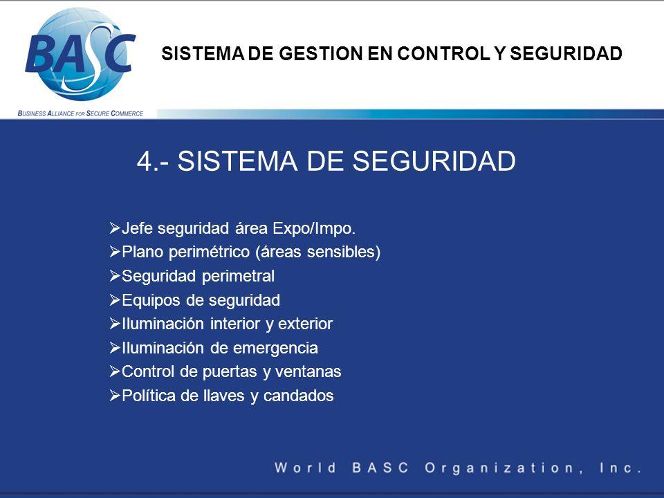 4.- SISTEMA DE SEGURIDAD SISTEMA DE GESTION EN CONTROL Y SEGURIDAD
