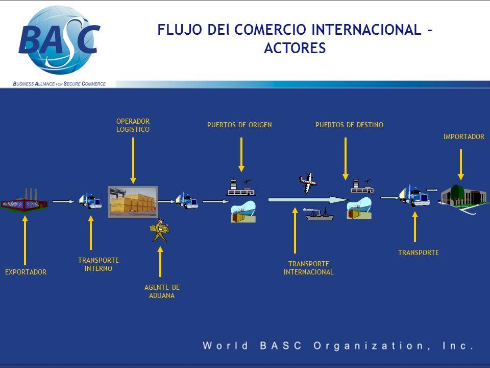 FLUJO DEl COMERCIO INTERNACIONAL - ACTORES TRANSPORTE INTERNACIONAL