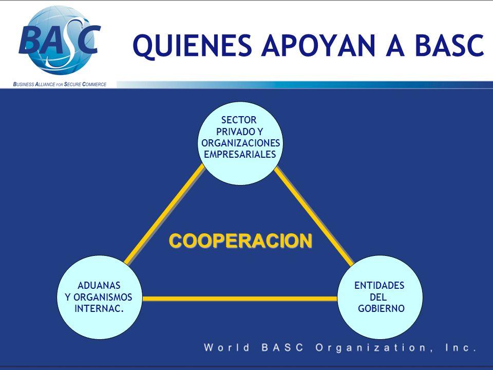 QUIENES APOYAN A BASC COOPERACION SECTOR PRIVADO Y ORGANIZACIONES